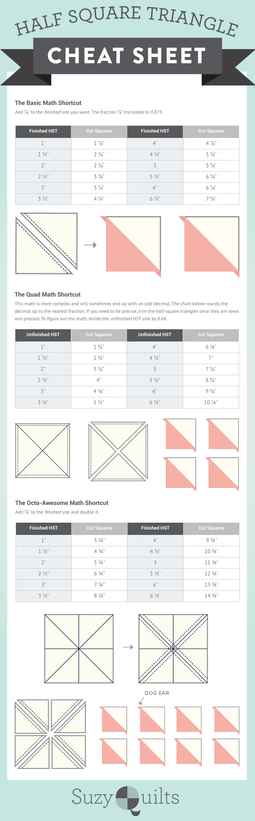 Easy half square triangles tutorial video suzy quilts half square triangle cheat sheet nvjuhfo Gallery