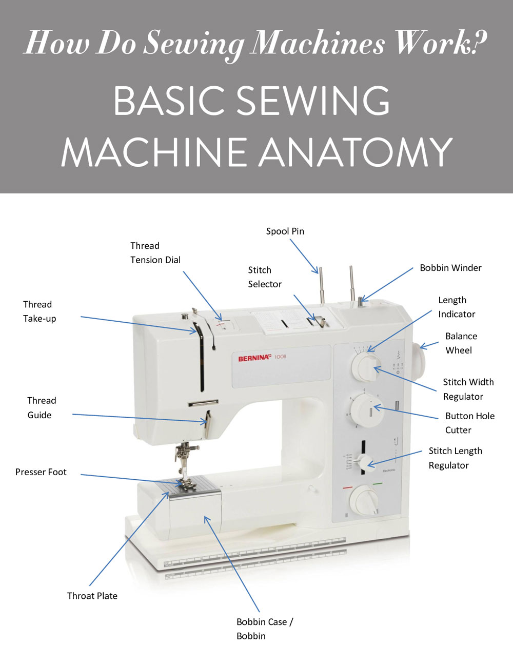 How Do Sewing Machines Work? Basic Sewing Machine Anatomy | Suzy Quilts https://suzyquilts.com/how-sewing-machines-work