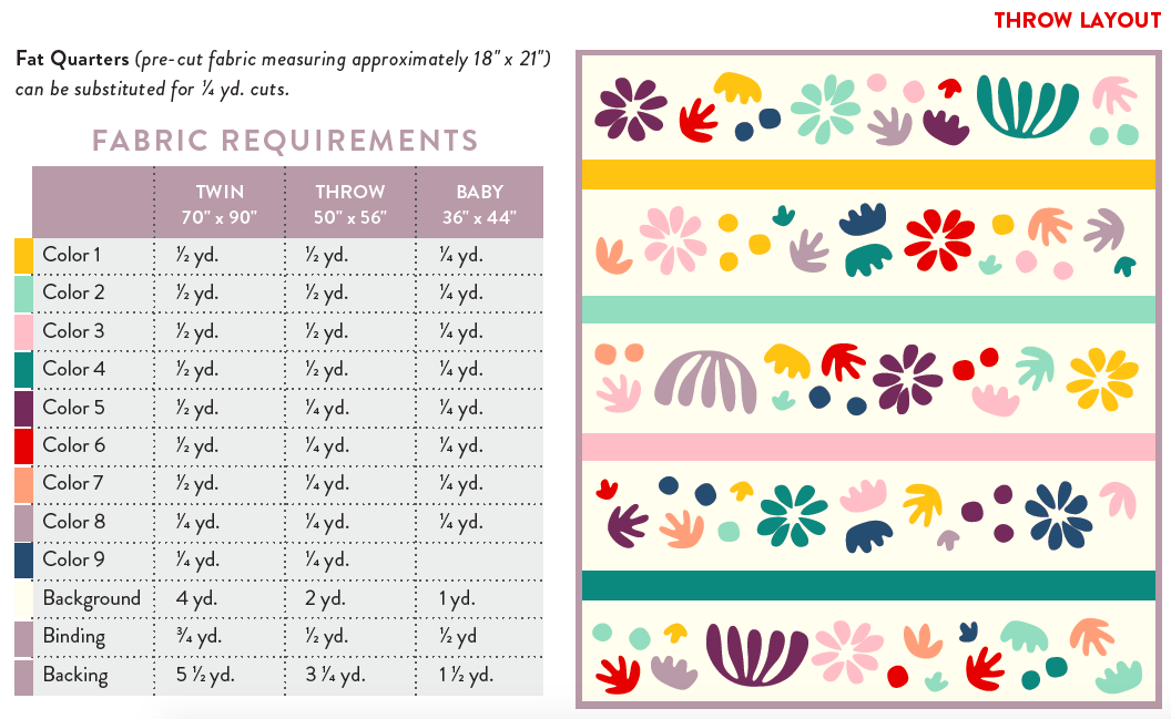 Bohemian Garden Fabric Requirements