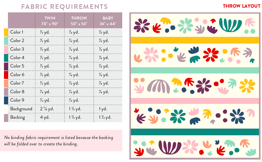 Bohemian Garden knit fabric Requirements